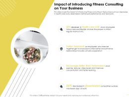 Impact Of Introducing Fitness Consulting On Your Business Levels Ppt Powerpoint Presentation Graphics
