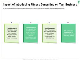 Impact Of Introducing Fitness Consulting On Your Business M1607 Ppt Powerpoint Presentation Show