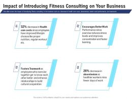 Impact Of Introducing Fitness Consulting On Your Business Ppt Professional