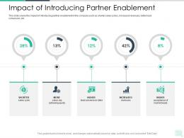 Impact Of Introducing Partner Enablement Reseller Enablement Strategy Ppt Guidelines