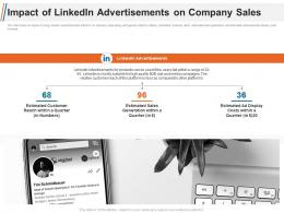 Impact Of Linkedin Advertisements On Company Sales Ppt Diagrams