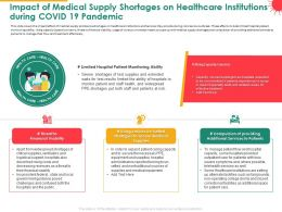 Impact Of Medical Supply Shortages On Healthcare Institutions During COVID 19 Pandemic Staff Ppt Slides