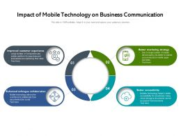 Impact Of Mobile Technology On Business Communication