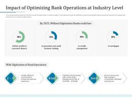 Impact Of Optimizing Bank Operations At Industry Level Bank Operations Transformation Ppt Styles