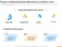 Impact Of Optimizing Bank Operations At Industry Level Ppt Template