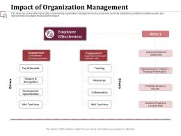 Impact Of Organization Management Discretionary Effort Ppt Powerpoint Deck