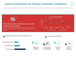 Impact Of Pandemic On Chinese Consumer Confidence Ppt Powerpoint Presentation Infographic