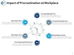 Impact Of Procrastination At Workplace Opportunities Ppt Powerpoint Presentation Slides Icon
