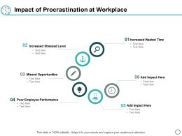 Impact Of Procrastination At Workplace Ppt Powerpoint Presentation Design Templates