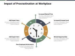 Impact Of Procrastination At Workplace Ppt Styles Background Images