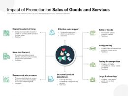 Impact Of Promotion On Sales Of Goods And Services
