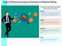 Impact Of Resources Supply And Demand On Decision Making
