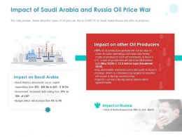 Impact Of Saudi Arabia And Russia Oil Price War Ppt Powerpoint Presentation Professional Slide