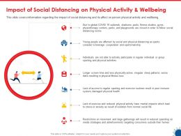 Impact Of Social Distancing On Physical Activity And Wellbeing Ppt Presentation Slides