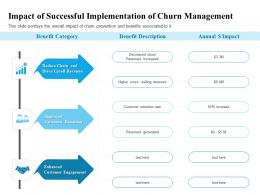 Impact Of Successful Implementation Of Churn Management Cross Ppt Powerpoint Styles