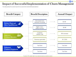 Impact Of Successful Implementation Of Churn Management Ppt Samples