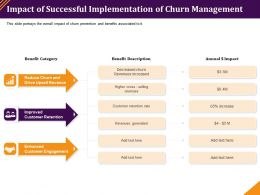 Impact Of Successful Implementation Of Churn Management Revenue Ppt Portfolio
