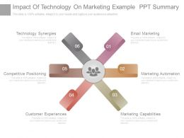 Impact Of Technology On Marketing Example Ppt Summary