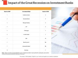 Impact Of The Great Recession On Investment Banks M1715 Ppt Powerpoint Presentation Gallery Format