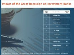 Impact Of The Great Recession On Investment Banks Ppt Powerpoint Presentation Vector