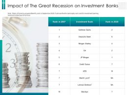 Impact Of The Great Recession On Investment Banks Rank Ppt Powerpoint Slides