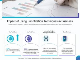 Impact Of Using Prioritization Techniques In Business About Ppt Powerpoint Presentation Styles Slide Download
