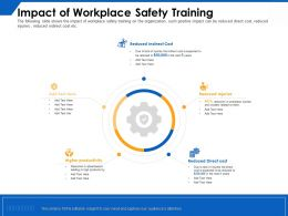 Impact Of Workplace Safety Training Direct Cost Ppt Powerpoint Presentation Visual Aids Slides