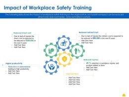 Impact Of Workplace Safety Training Ppt Powerpoint Presentation Summary Maker