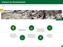 Impact On Environment Hazardous Waste Management Ppt Portrait