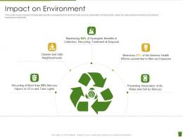 Impact On Environment Industrial Waste Management Ppt Model Styles