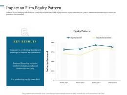 Impact On Firm Equity Pattern Understanding Capital Structure Of Firm Ppt Portrait