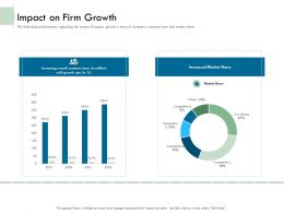 Impact On Firm Growth Ppt Powerpoint Presentation File Format
