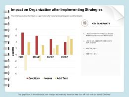 Impact On Organization After Implementing Strategies Ppt Icon