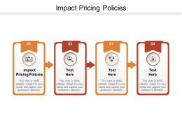 Impact Pricing Policies Ppt Powerpoint Presentation File Good Cpb