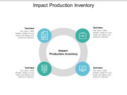 Impact Production Inventory Ppt Powerpoint Presentation Model Infographic Template Cpb