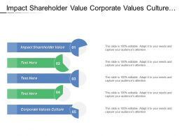 Impact Shareholder Value Corporate Values Culture Morally Responsible