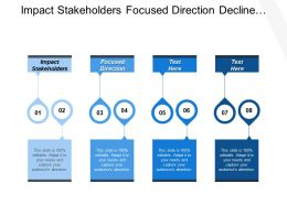 Impact Stakeholders Focused Direction Decline Excellent Strategic Management Cpb