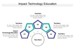Impact Technology Education Ppt Powerpoint Presentation Professional Example Cpb