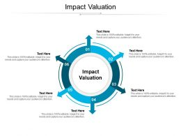 Impact Valuation Ppt Powerpoint Presentation Summary Infographics Cpb