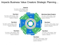 Impacts Business Value Creators Strategic Planning Tactical Planning