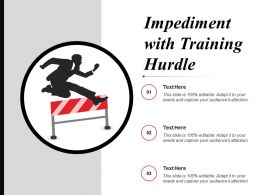Impediment With Training Hurdle