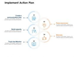 Implement Action Plan Ppt Powerpoint Presentation Slides Introduction
