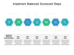 Implement Balanced Scorecard Steps Ppt Powerpoint Presentation Summary Microsoft Cpb