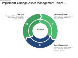 Implement Change Asset Management Talent Management Network Architecture Cpb