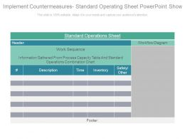 Implement Countermeasures Standard Operating Sheet Powerpoint Show