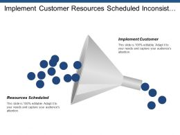 Implement Customer Resources Scheduled Inconsistent Execution Investment Relationships
