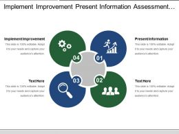 Implement Improvement Present Information Assessment Summary Action Plans