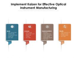 Implement Kaizen For Effective Optical Instrument Manufacturing