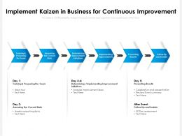 Implement Kaizen In Business For Continuous Improvement