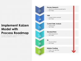 Implement Kaizen Model With Process Roadmap